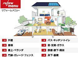 外壁リフォーム、屋根リフォームのオンテックス
